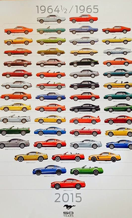 FORD MUSTANG 50th Anniversary EVOLUTION History of American Muscle Car POSTER