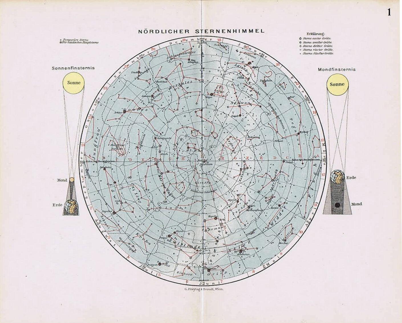 Nördlicher Sternenhimmel mit Zusatzkartenbild Planetensystem ...
