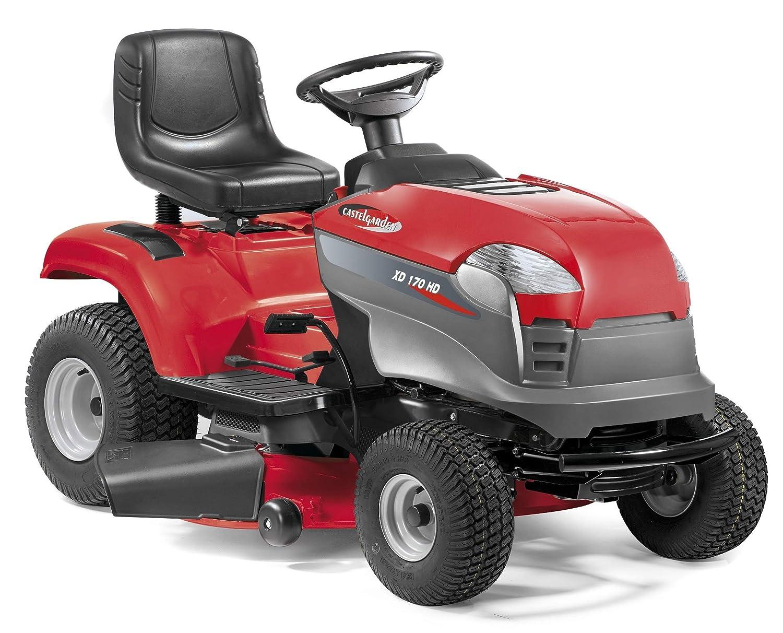 gaixample.org Lawn Mowers & Tractors Mowers & Outdoor Power Tools ...