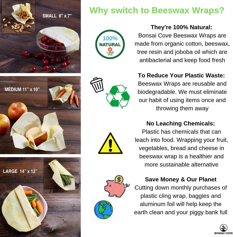 Amazon.com: Zero Waste Starter Kit – Bolsas de ...