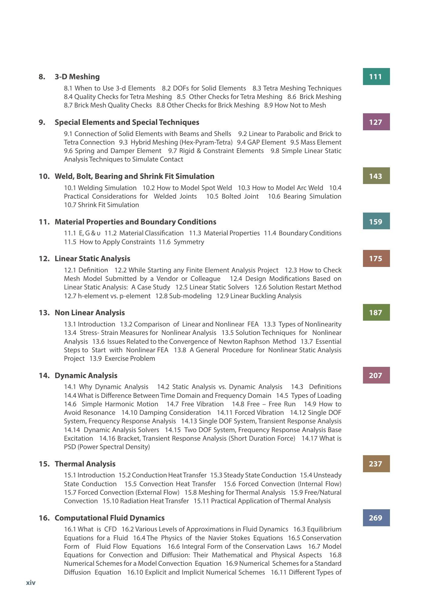 Practical Finite Element Analysis: Nitin S Gokhale, Sanjeev