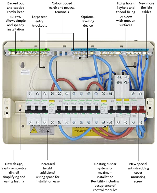 Delighted split load consumer unit wiring diagram ideas simple split load consumer unit wiring diagram 17th edition consumer unit asfbconference2016 Gallery