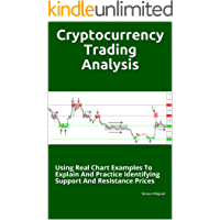Cryptocurrency Trading Analysis: Using Real Chart Examples To Explain And Practice Identifying Support And Resistance Prices
