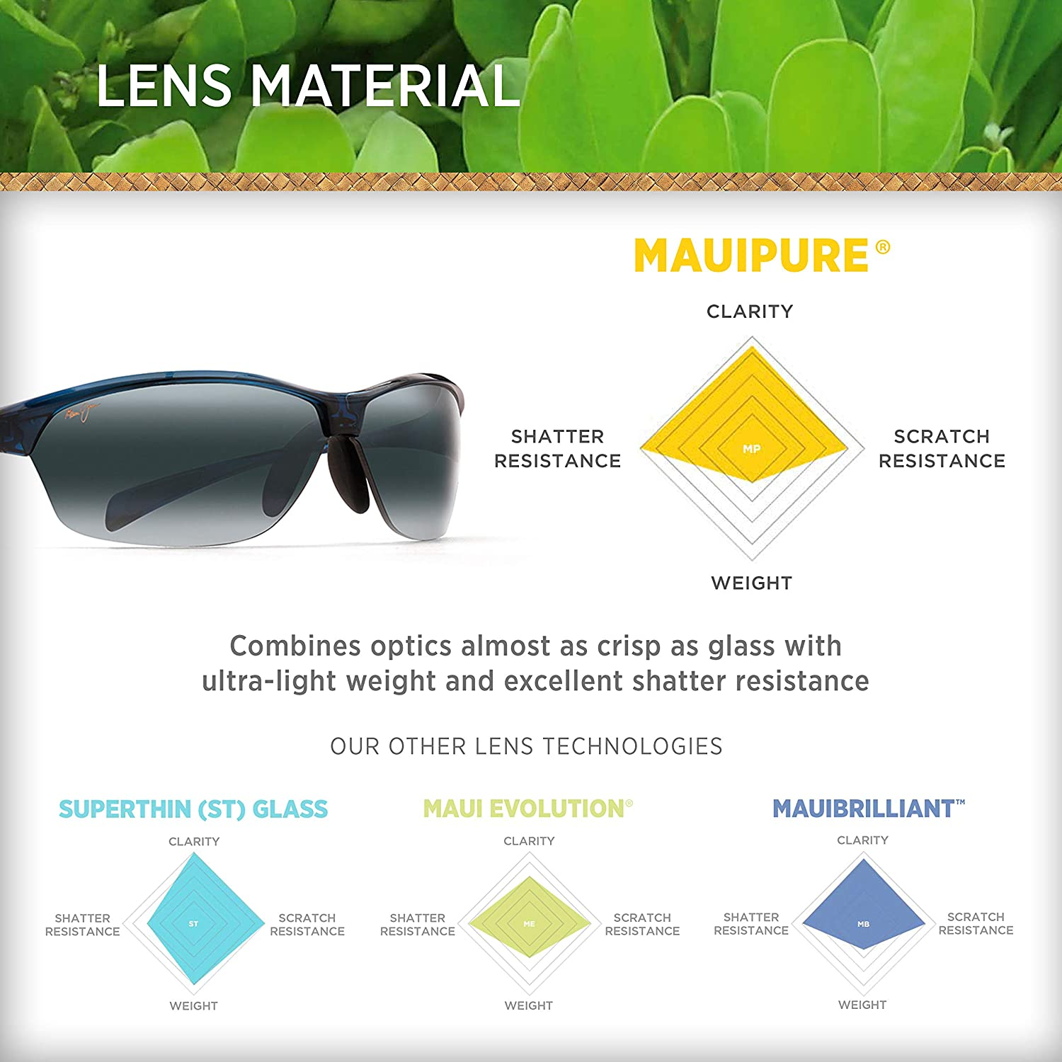 Polarized Lenses Maui Jim Sunglasses Rimless Frame Hot Sands 426 with Patented PolarizedPlus2 Lens Technology