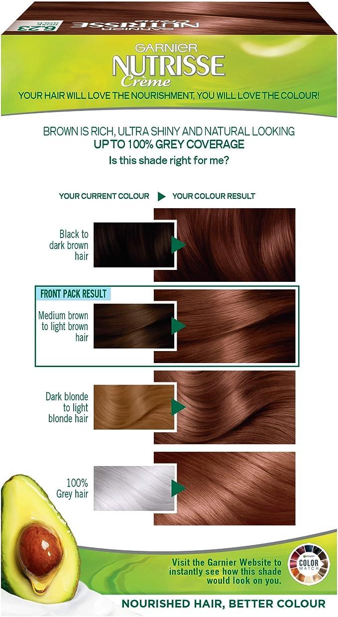 Garnier Nutrisse 6.23 - Tinte para el cabello permanente ...