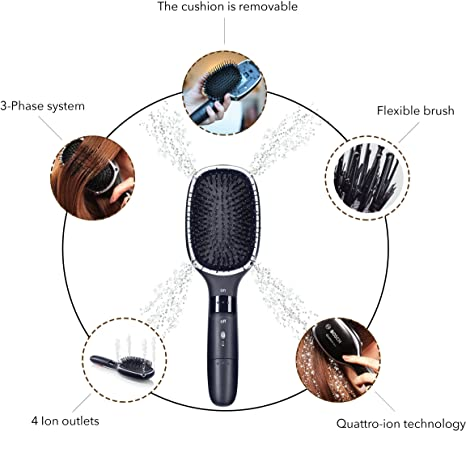 Bosch PHB5363 - Cepillo para el pelo, funcion Quattro-Ion, color antracita: Amazon.es: Salud y cuidado personal