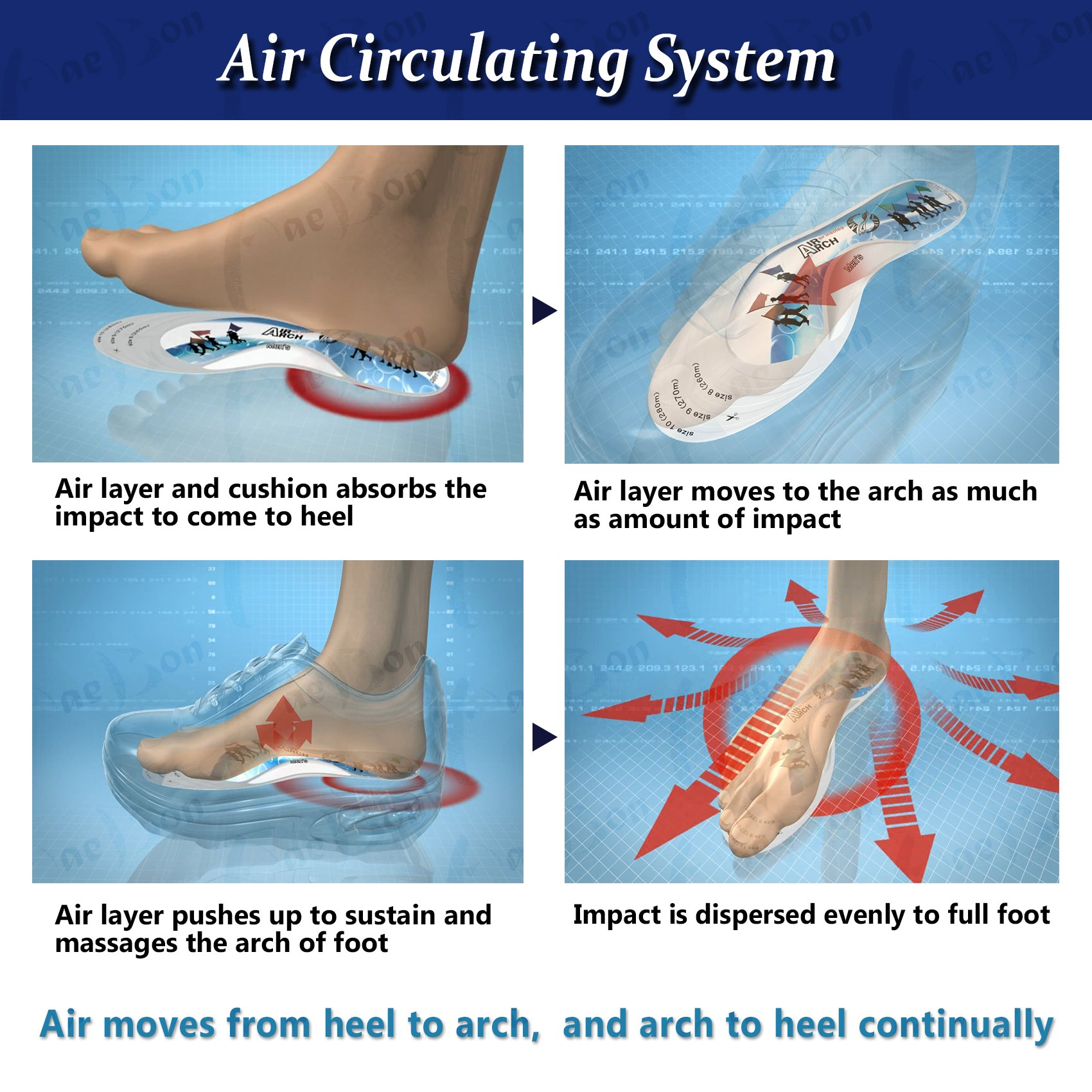 Air Arch Running Blue For Men Insoles Support Air