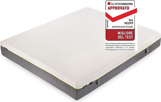 Test Materassi Altroconsumo.Zeno Materasso Memory Foam Doppio 180 X 200 Cm Dispositivo