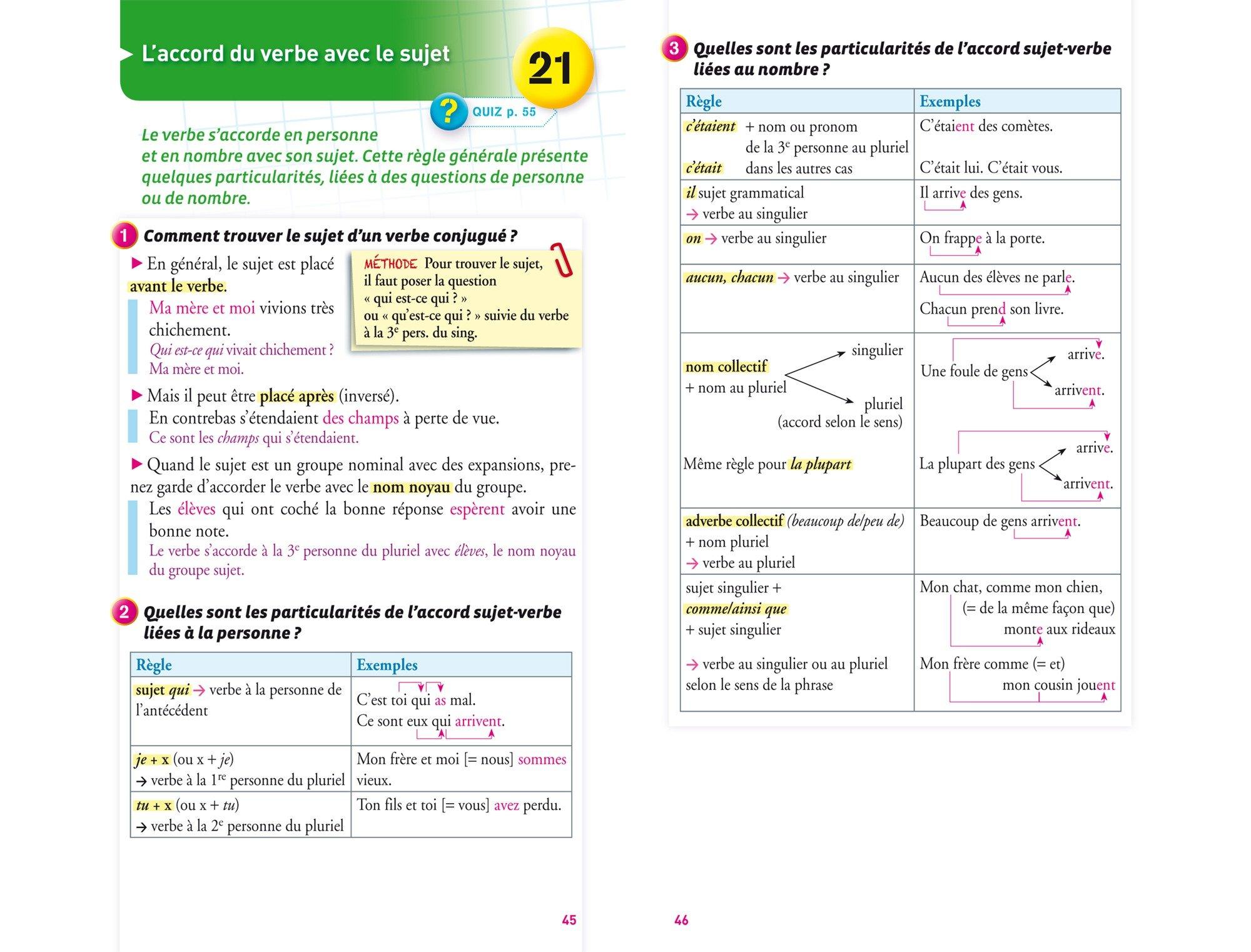 Fiches brevet Français 3e: fiches de révision pour le nouveau brevet (French Edition): Sylvie Dauvin, Hatier: 9782401029033: Amazon.com: Books