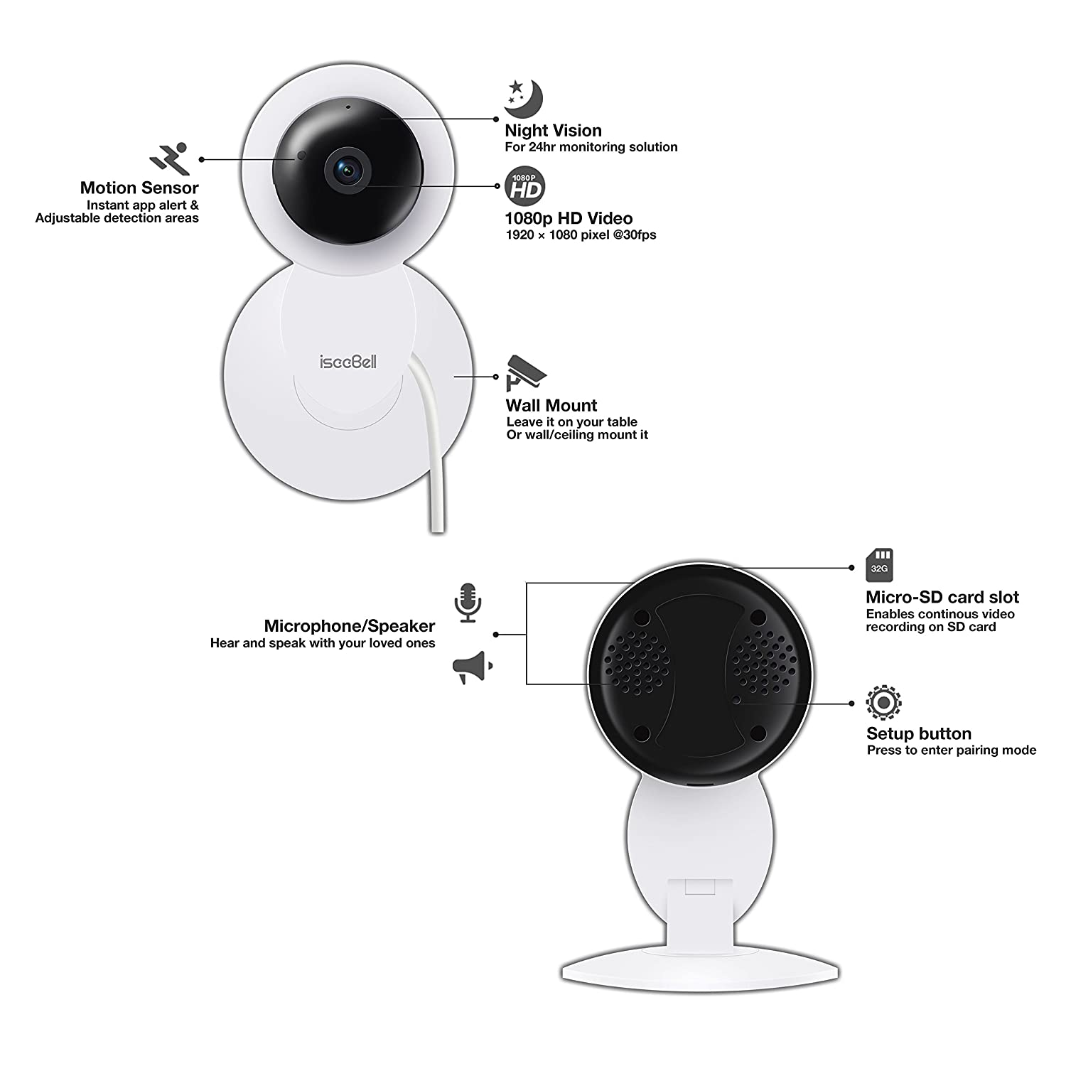 24//7 Cloud Recording SmartApp SD Card Slot for Home//Office//Baby//Nanny//Pet Monitor White Wi-Fi IP Indoor Security System with Motion Detection Night Vision 2-Way Audio ISEEBELL Home Camera