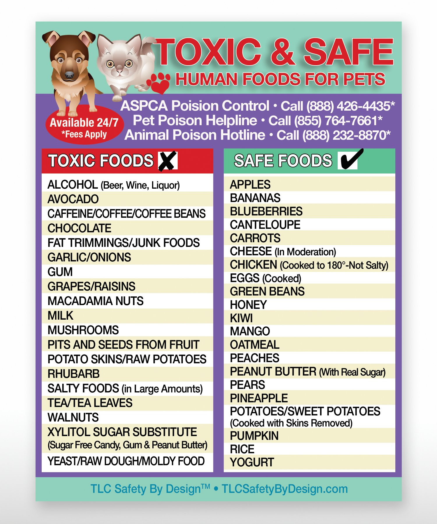 Communication on this topic: 7Unexpected Foods toAvoid That Can BeToxic for , 7unexpected-foods-toavoid-that-can-betoxic-for/