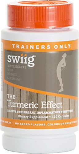swiig The Turmeric Effect
