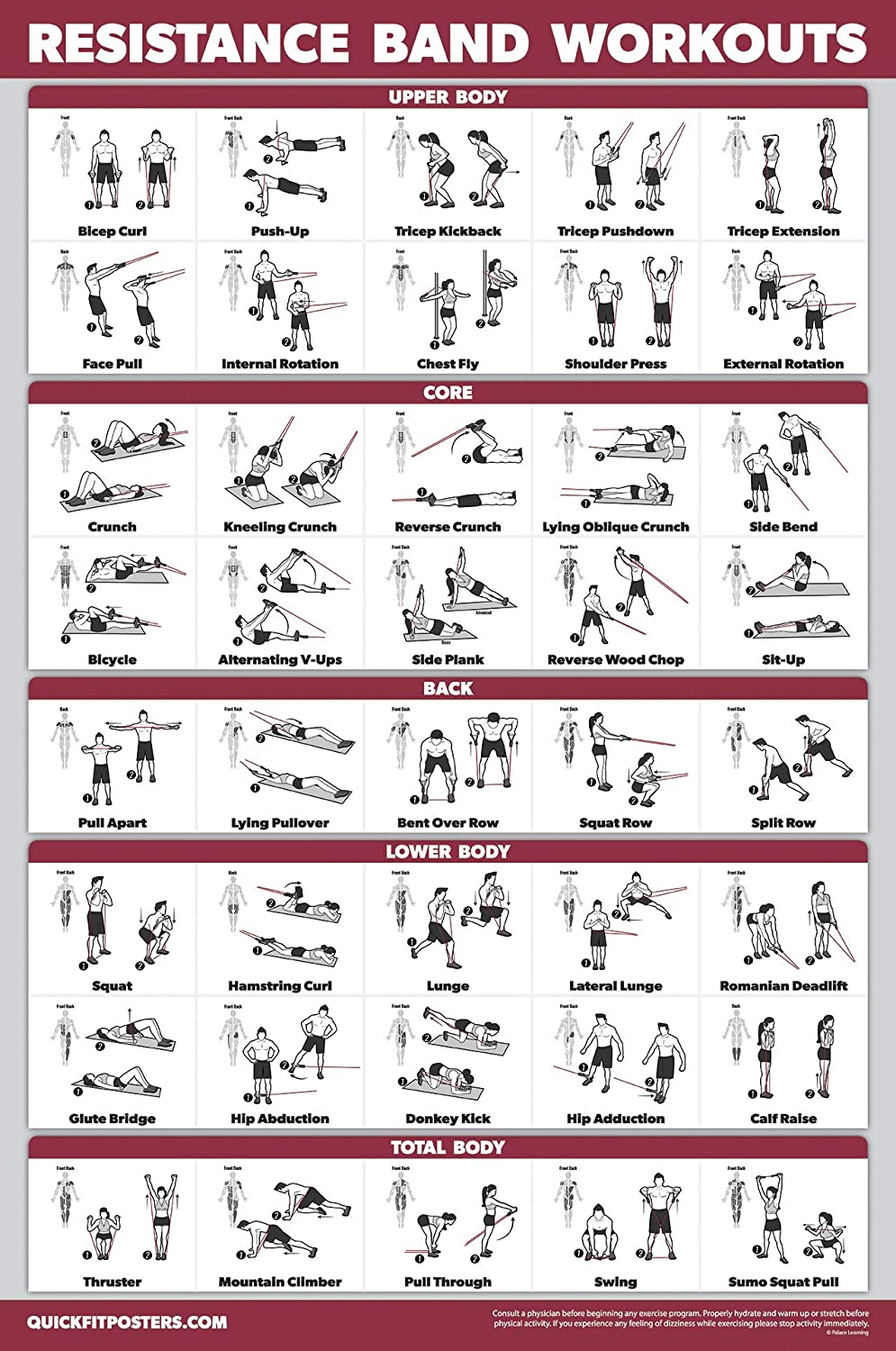 """QuickFit Resistance Bands Workout Exercise Poster - Double Sided (Laminated, 18"""" x 27"""")"""