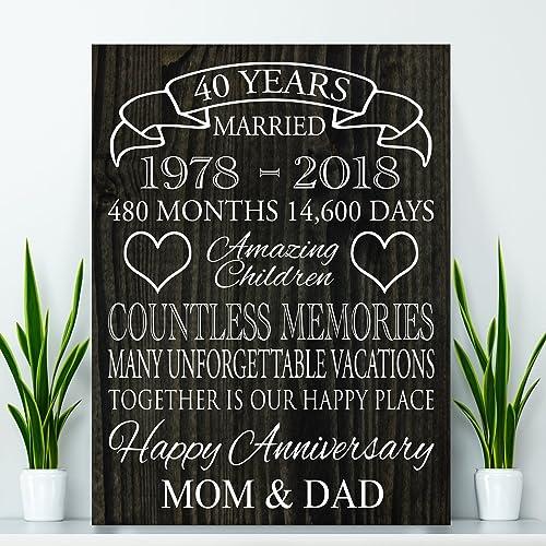 Amazon Com 40 Year Anniversary Ruby Anniversary Wood Board