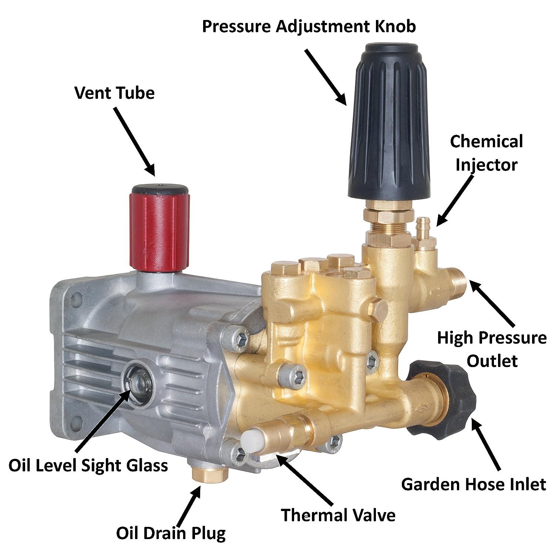 Pressure Washer Pump Generac Troy Bilt Simpson Hydrostar Craftsman