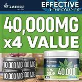 Pain Relief Hemp Cream - 40,000mg Hemp Extract