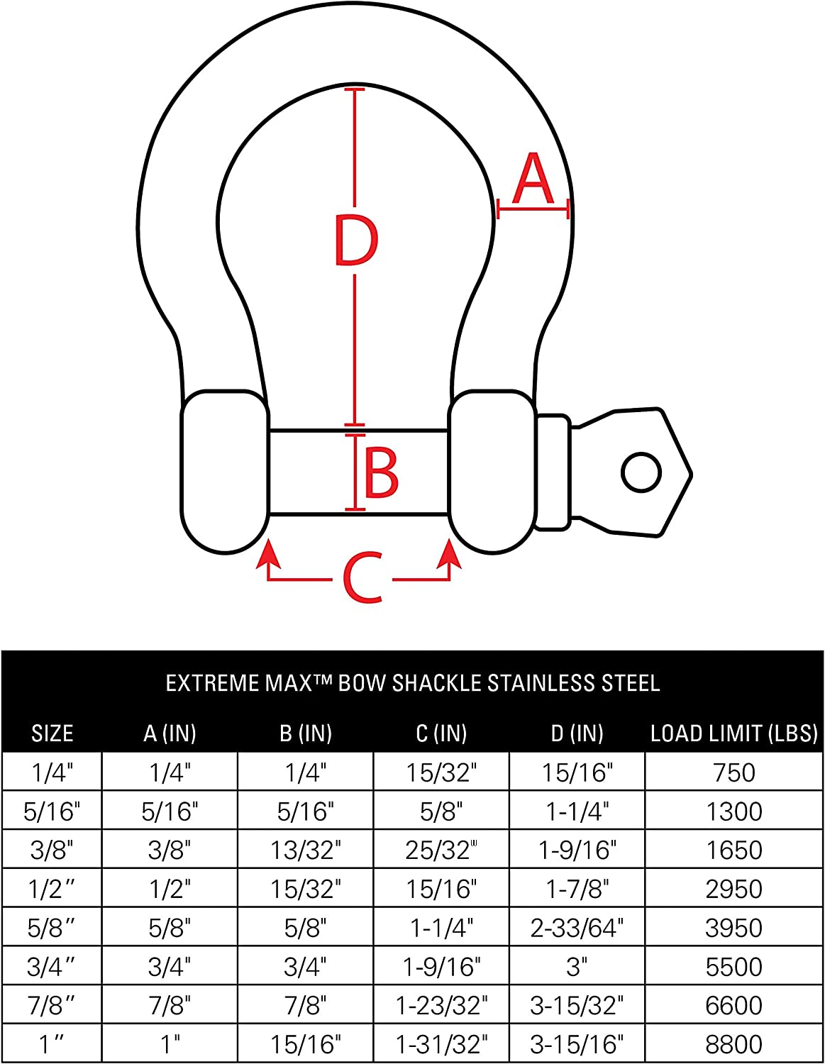 3//4 Extreme Max 3006.8303.4 BoatTector Stainless Steel Bow Shackle 4-Pack