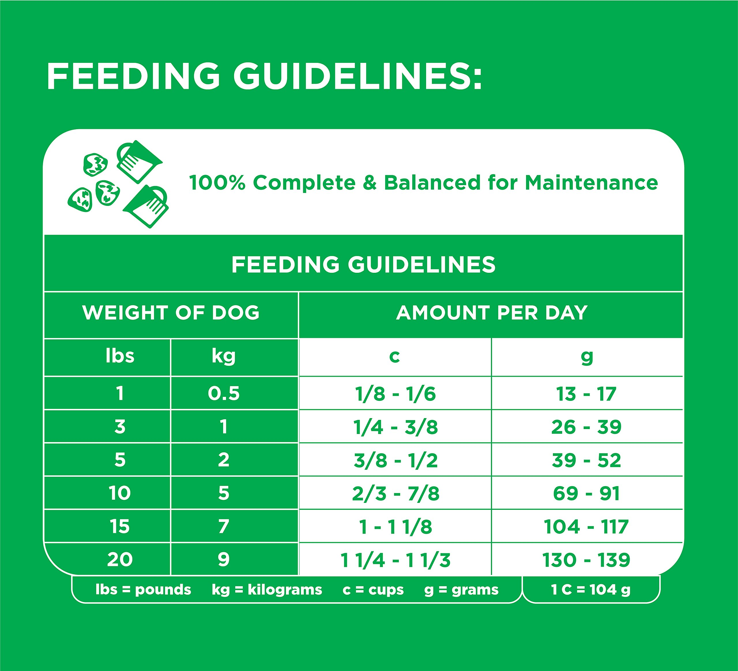 Iams Proactive Health Adult Yorkshire Terrier Dry Dog Food, Chicken Flavor, 7 Pound Bag by Iams (Image #4)