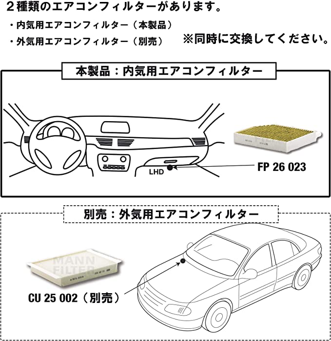 Mann Filter Fp26023 Filter Innenraumluft Auto