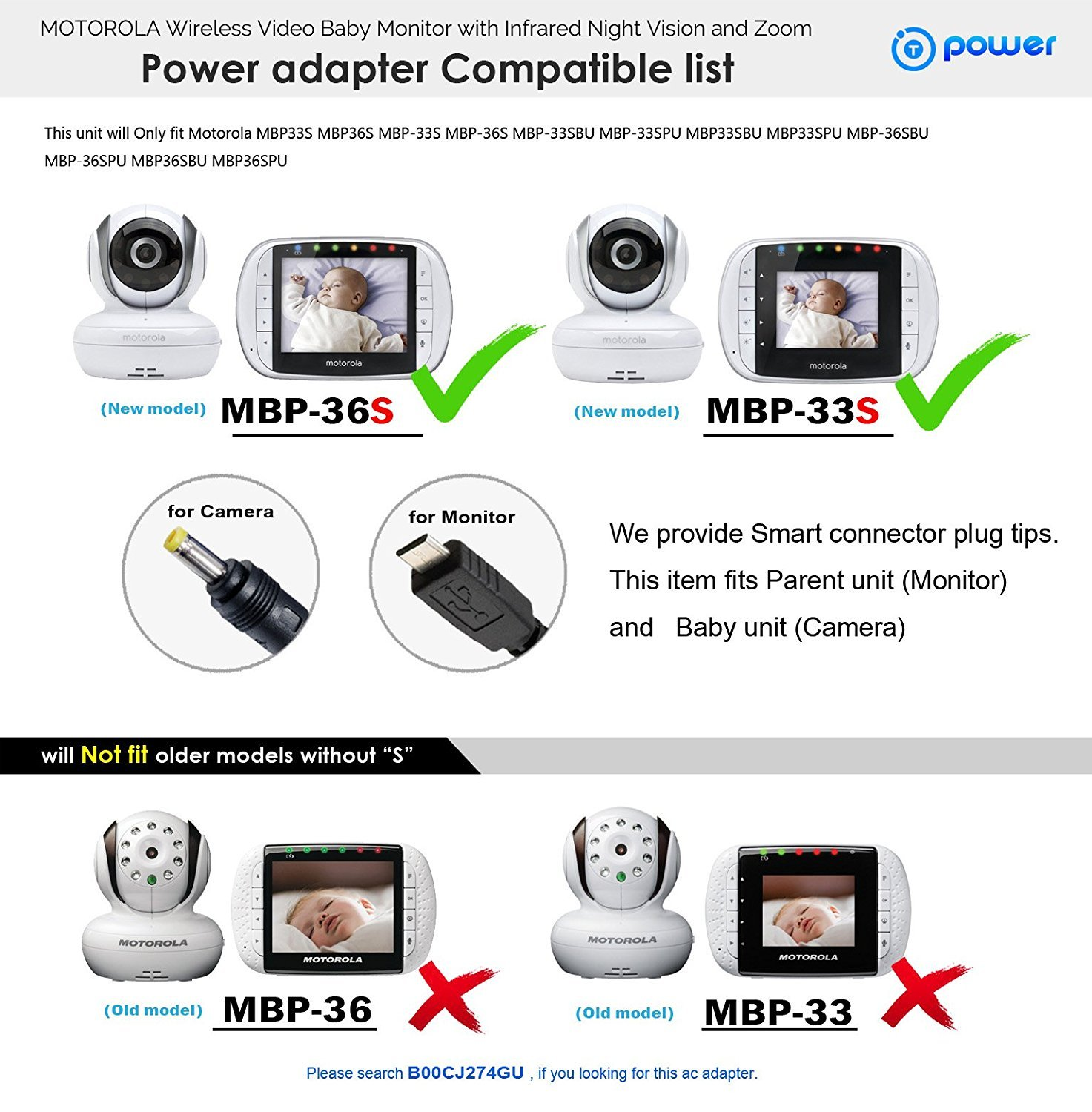 T-Power for Motorola MBP33S MBP36S MBP-33S MBP-36S MBP-33SBU MBP-33SPU MBP33SBU MBP33SPU MBP-36SBU MBP-36SPU MBP36SBU MBP36SPU Remote Wireless Video Baby Monitor 6.6 feet Cord TM