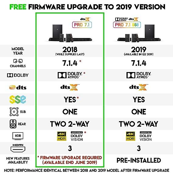 Amazon com: Nakamichi Shockwafe Pro 7 1Ch DTS:X 600W 45-Inch