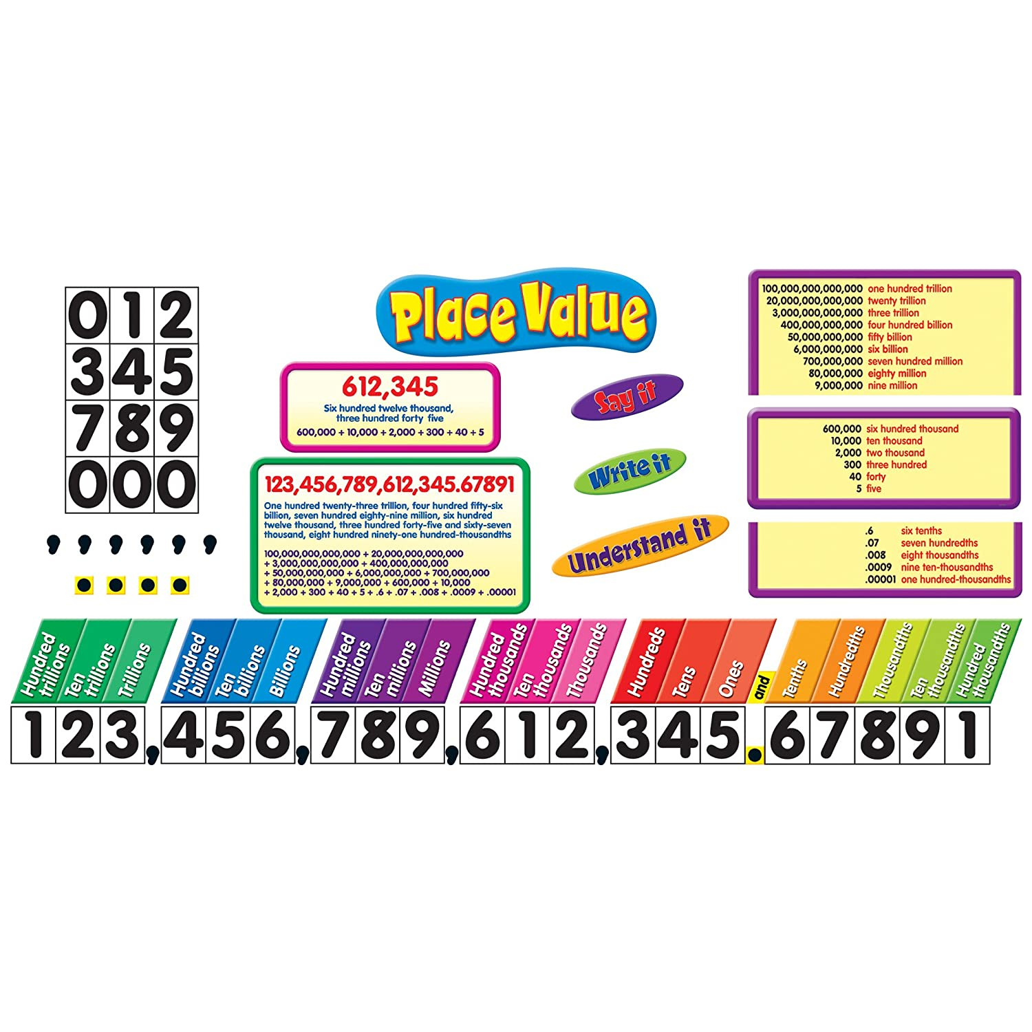 Amazon place value bulletin board set office products nvjuhfo Choice Image