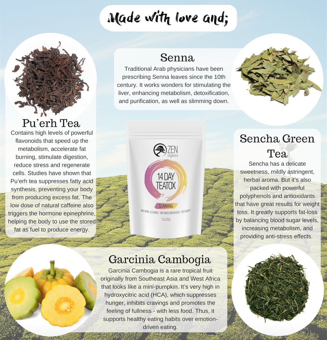 Weight Loss Slimming Tea - Best 14 Day Teatox By Zen Organics Free eBook