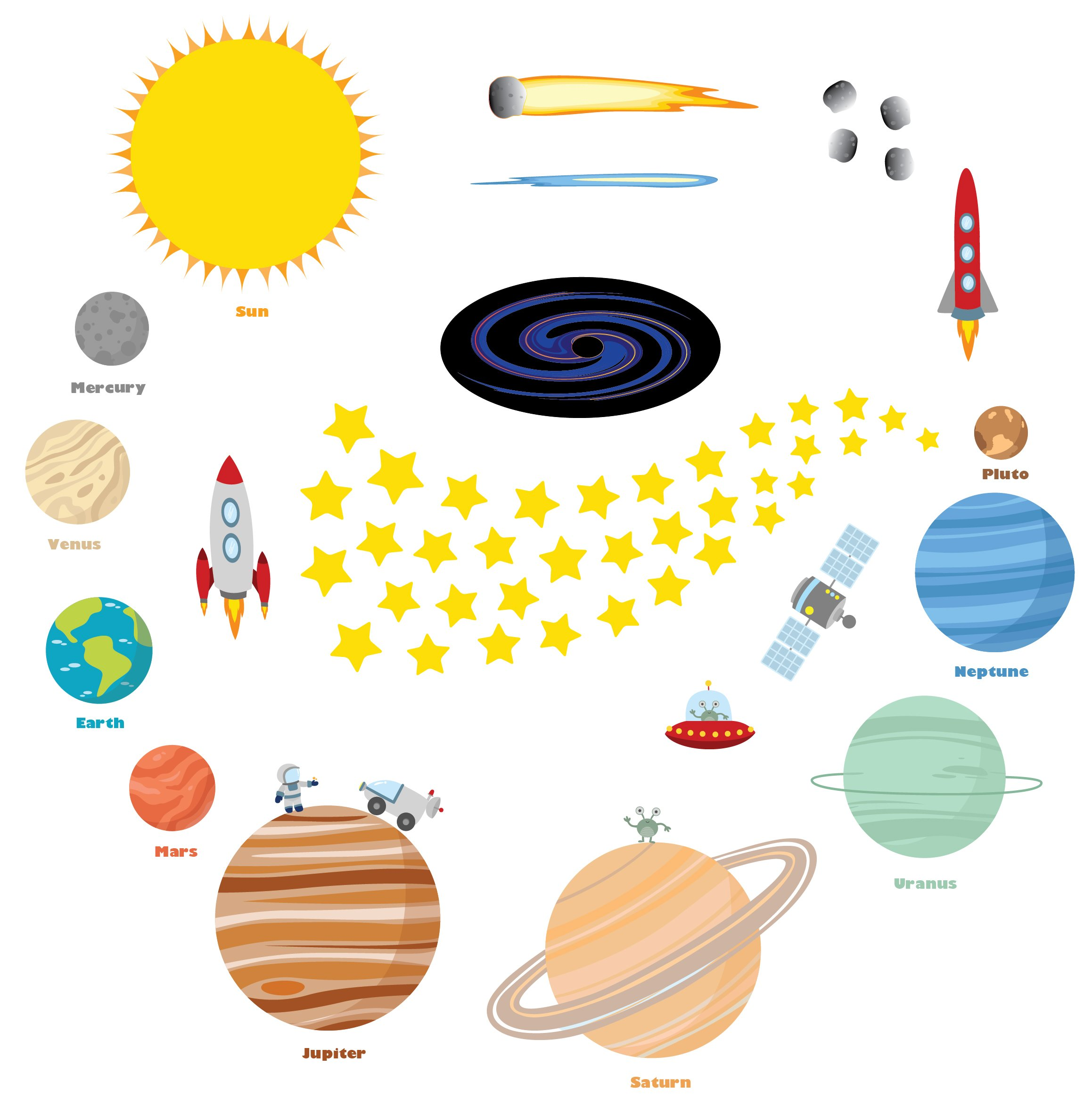 Kids Space Wall Decal Stickers: Large Removable Solar System Planets & Stars Decor for Boys and Girls Rooms - Peel & Stick Outer Space Decorations for Bedroom Playroom or Classroom Art Decals