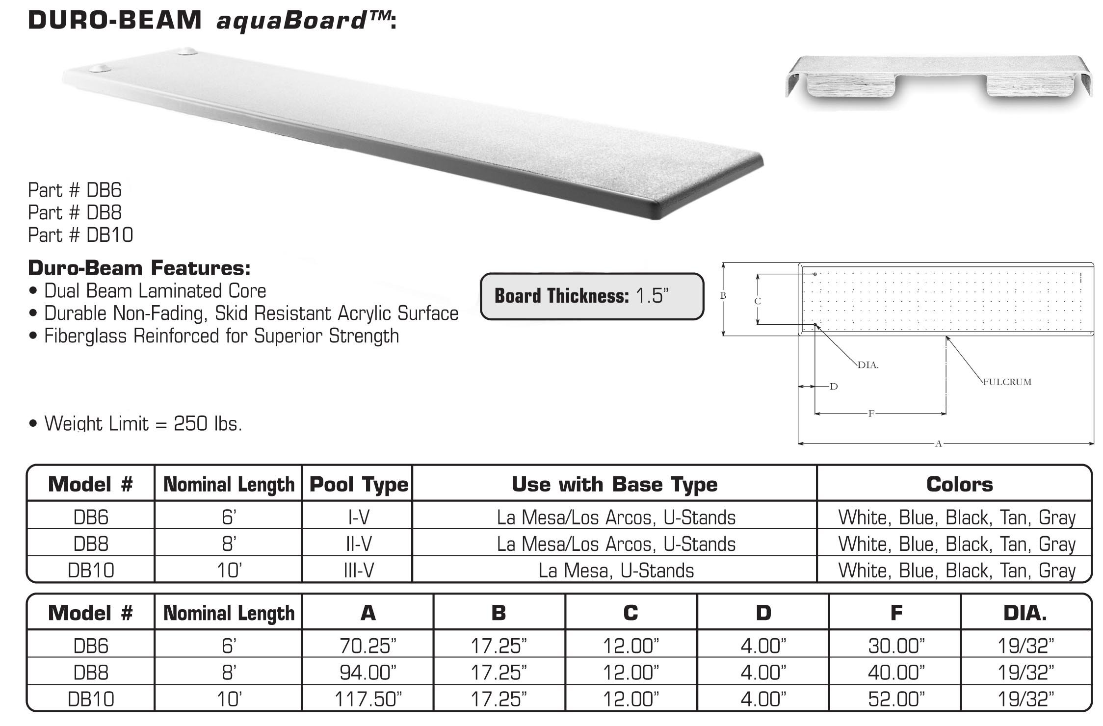 Inter-Fab DB6WW Diving Board Replacement for In-Ground Pools, Duro-Beam, White by Inter-Fab