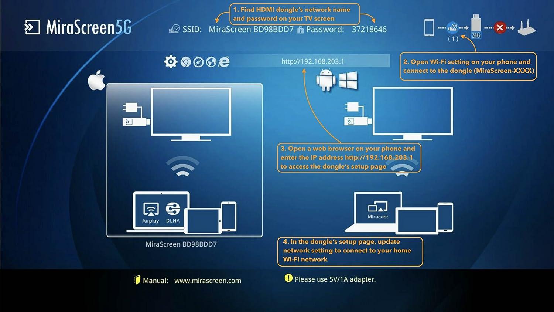 Amazon.com: iDOBBi Wireless HDMI Extender Dongle - 1080p@60Hz ...