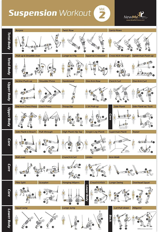 Suspensión Póster de ejercicios Vol. 2 – para TRX, WOSS, y ritfit Trainer – Correas construir músculo, tono & Apriete – Gimnasio en casa peso ...