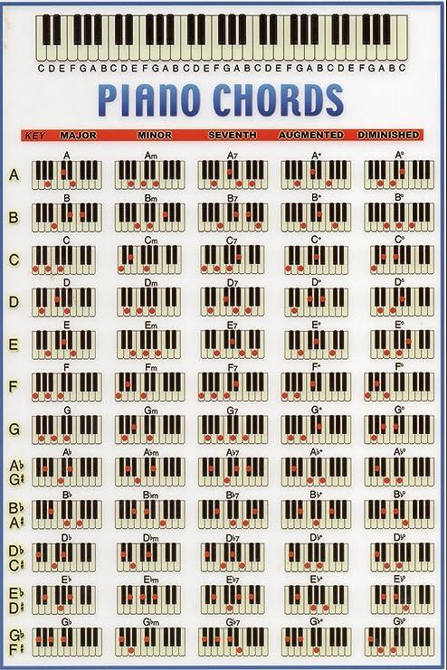 Amazon Poster Dnoving Stylish Art Print Piano Chord Chart