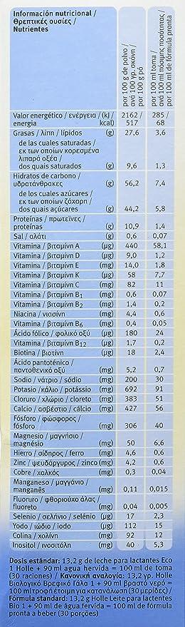 Holle Leche Fórmula 1 para Lactantes - 400 gr: Amazon.es: Alimentación y bebidas