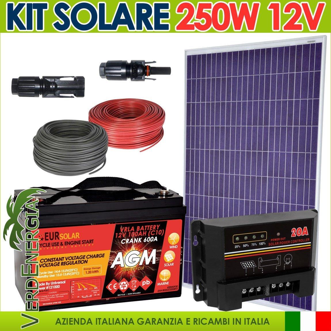 Solar Panel Kit 12V 250W Polykristalline Solar Panel mit PWM 12V 20A Laderegler MC4connectros PV Kabel Akku