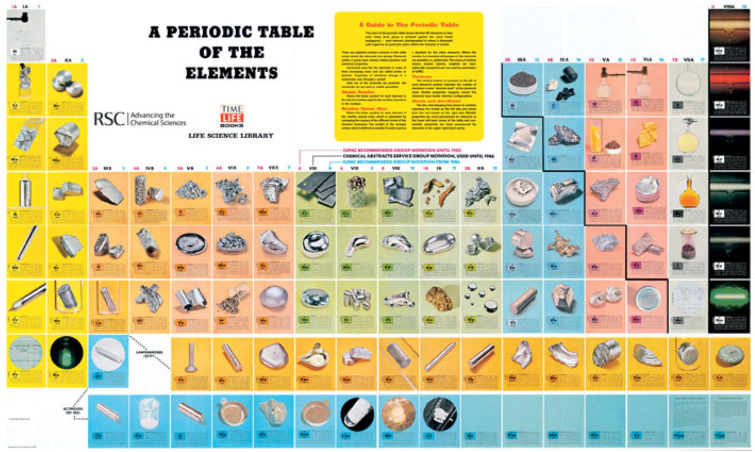 Buy the periodic table of the elements book online at low prices buy the periodic table of the elements book online at low prices in india the periodic table of the elements reviews ratings amazon urtaz Gallery