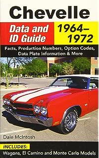Chevelle And El Camino 1971 Factory Assembly Instruction Manual Gm Chevelle El Camino Malibu Monte Carlo Chevy Chevrolet Gm Chevelle El Camino Malibu Monte Carlo Chevy Chevrolet Gm Chevelle El Camino Malibu