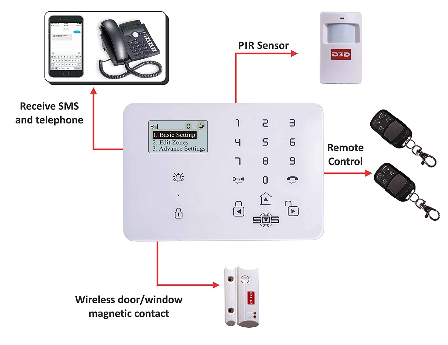 D3d Model D9 With 1 Door Pir Sensor 2 Remote Touch Screen Based Security System Smart Phone Ios Android Mobile Apps Wireless D91door1pir2remote