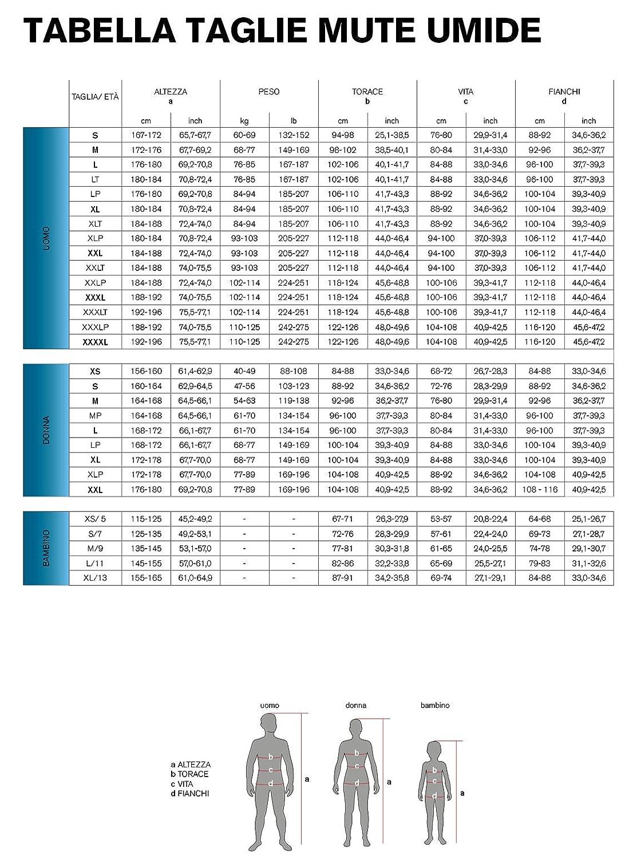Combinaison en n/éopr/ène Shorty 2,5/mm Ciao Seac