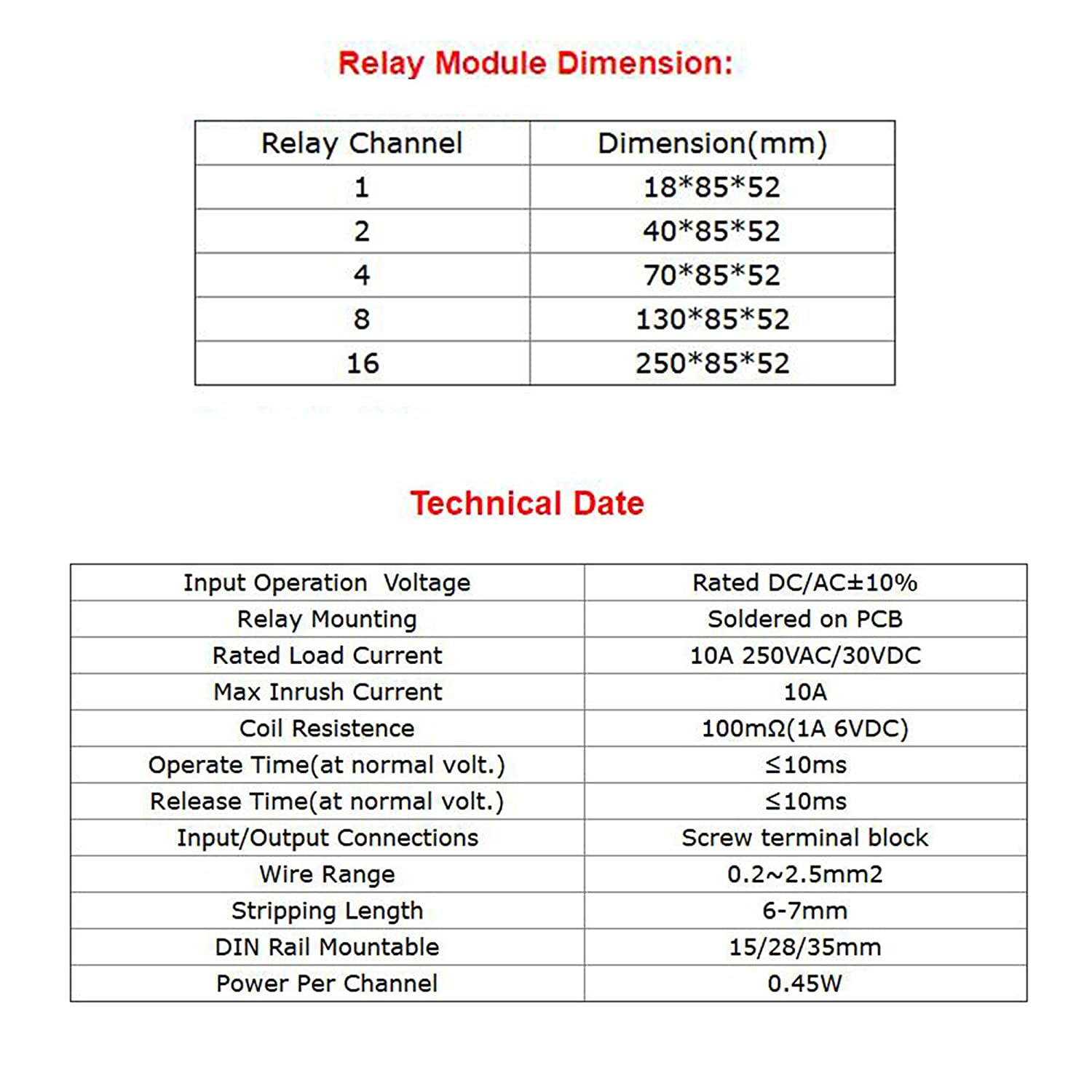 Gaeyaele 1 Channel Relay Module Ac Dc24v 12v 230vac Din Rail Mounted Release Time Gsm Control Timer Fy T731