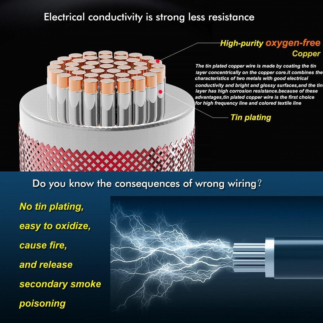 Cable de conexi/ón de 300 V de alta resistencia a la temperatura Cable de calibre 24 6 bobinas de 9 metros de diferentes colores cable el/éctrico Kit de alambre de silicona flexible de 24 AWG