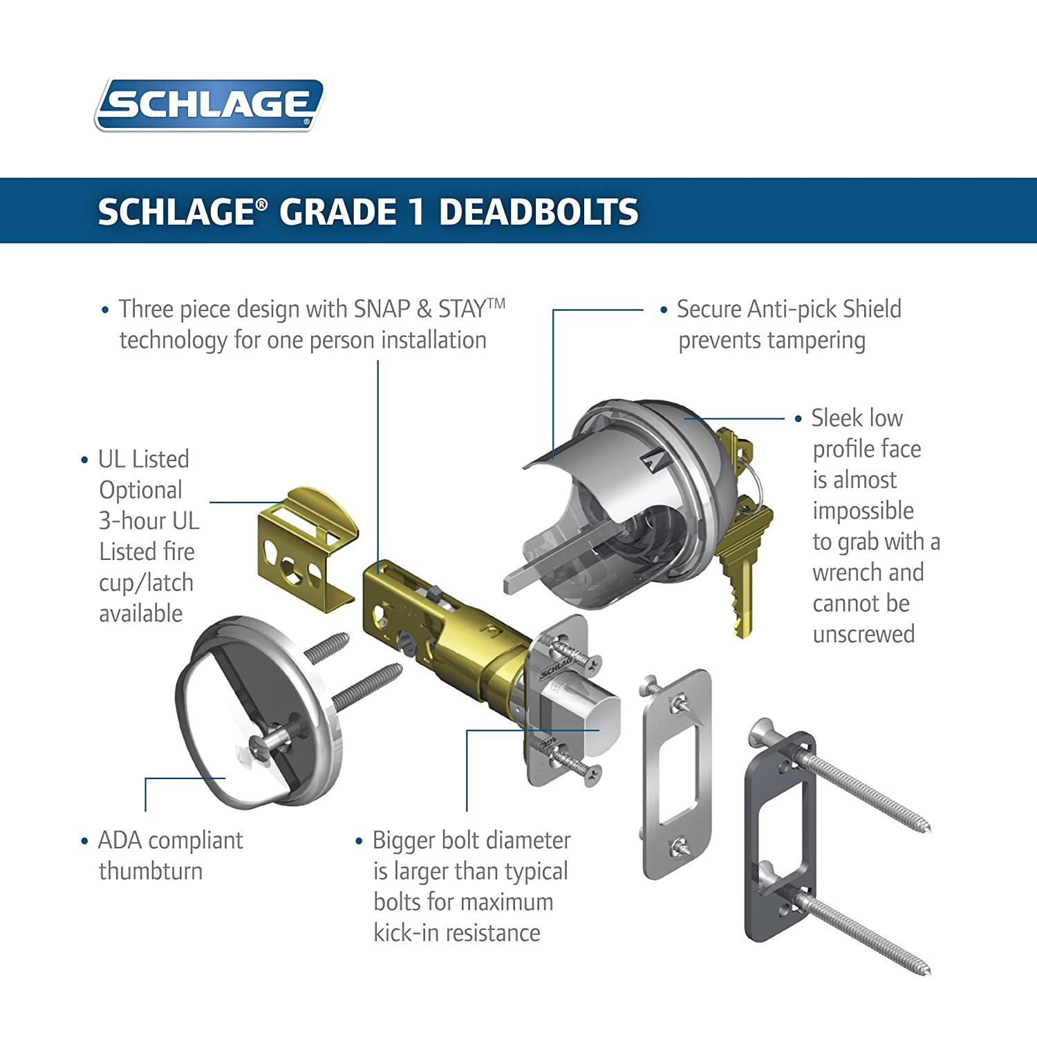 Schlage Locks Parts Diagram Front Door Lock Parts Home
