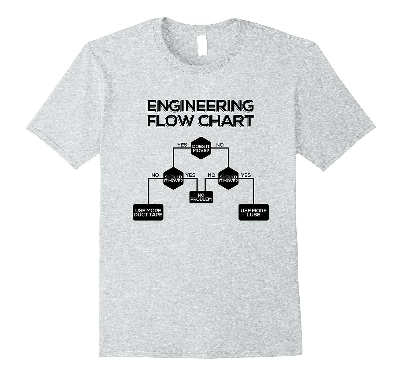 e08153b1 Engineers Flow Chart Shirt – Funny Engineering Shirt-TJ – theteejob