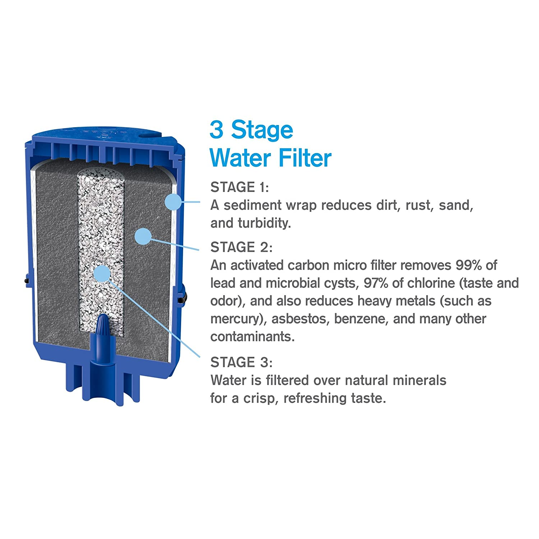 aq premium faucets counter filtration faucet filter system under dp larger aquasana large view undersink water