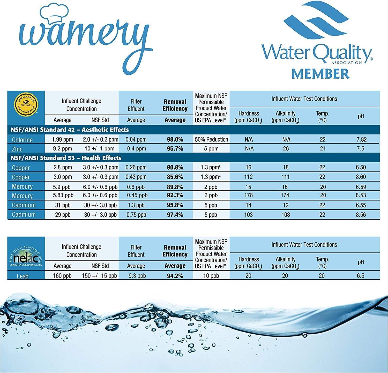 Wamery Jarra Filtradora de Agua Delgada de 1.5 litros Incluye 1 Filtro de Agua Reduce el Cloro y Cal del Agua Dura del Grifo Mejorando El Sabor del Agua.