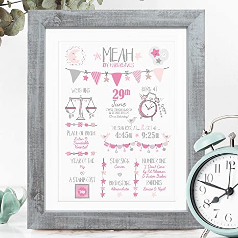 Personalised Elephant Christening Baptism New Baby Keepsake Gift A4 Print Only