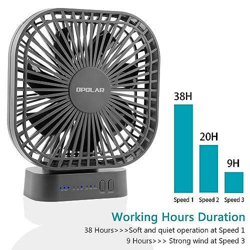 Best Battery Operated Fan