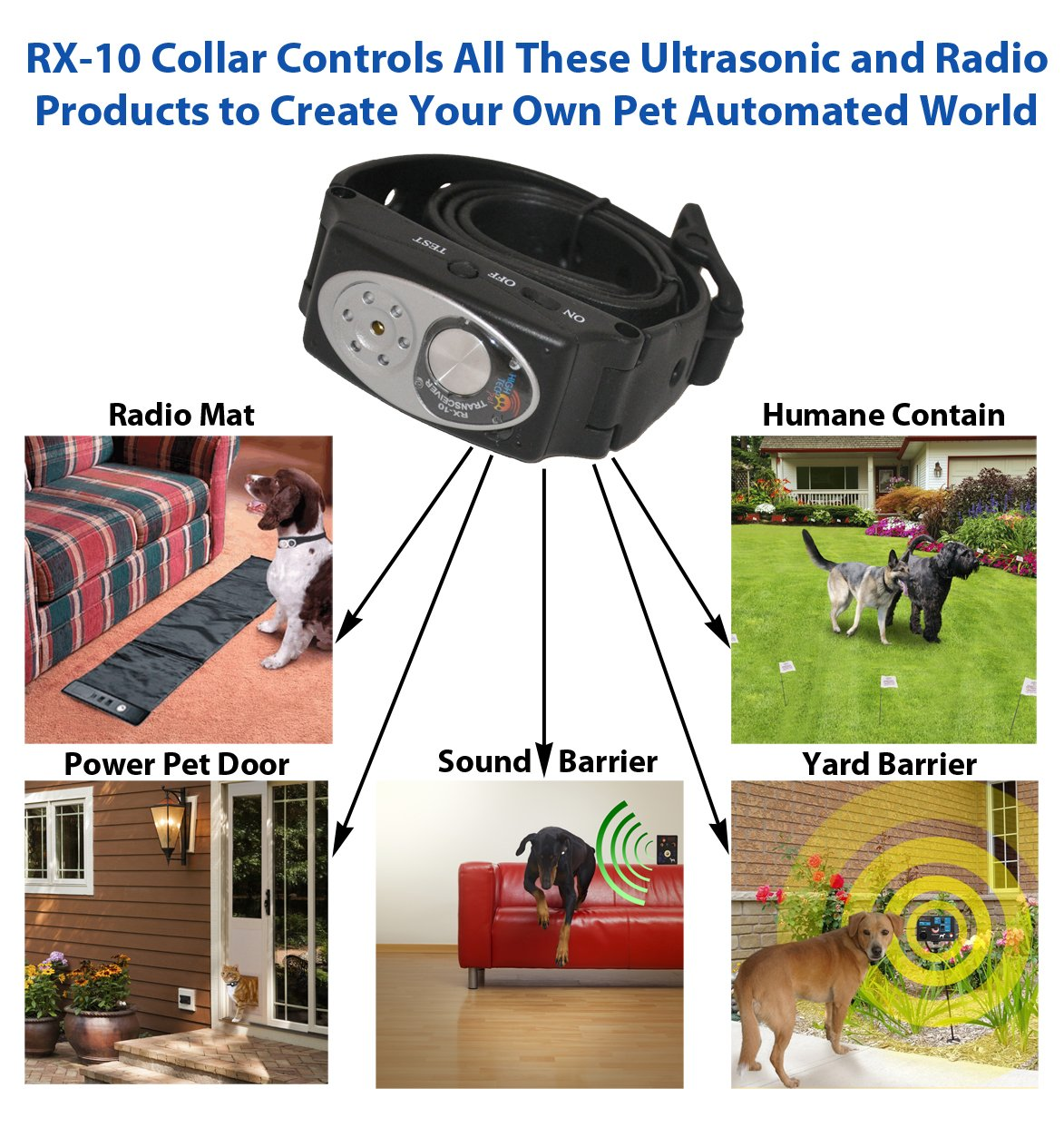 Humane Contain X-10 Rechargeable Electronic Fence + Sound Barrier SB-3 3-Station Indoor Sonic Dog & Cat Fence