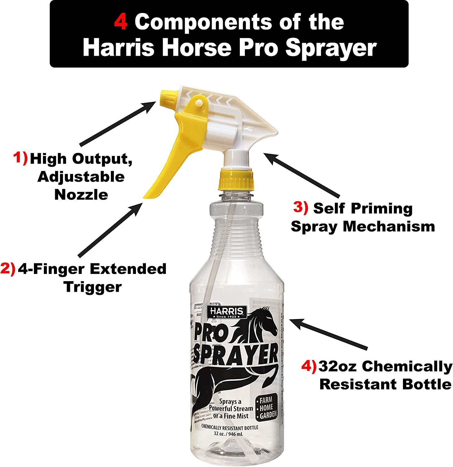 Amazon Com Harris Professional Spray Bottle For Horses 32oz 3 Pack Chemically Resistant With Clear Finish High Output Pressurized Sprayer Adjustable Nozzle And Measurements Garden Outdoor