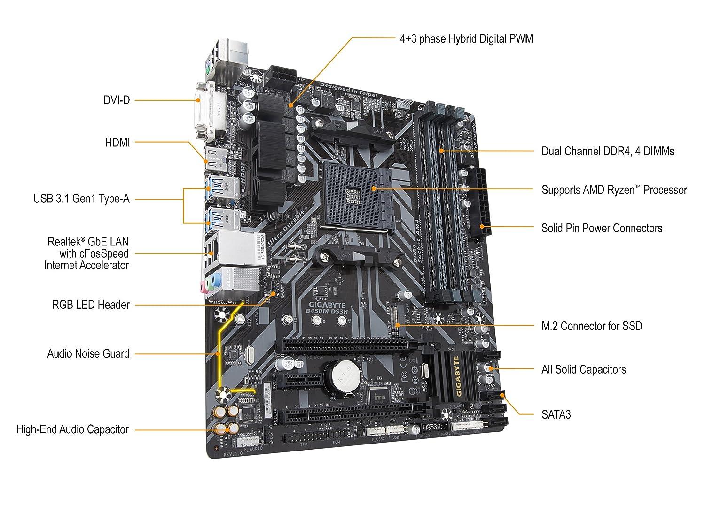 Gigabyte Placa B450M Ds3H AMD Am4 4Ddr4 Hdmi Pci3.0 Sata3 Usb3.1 ...
