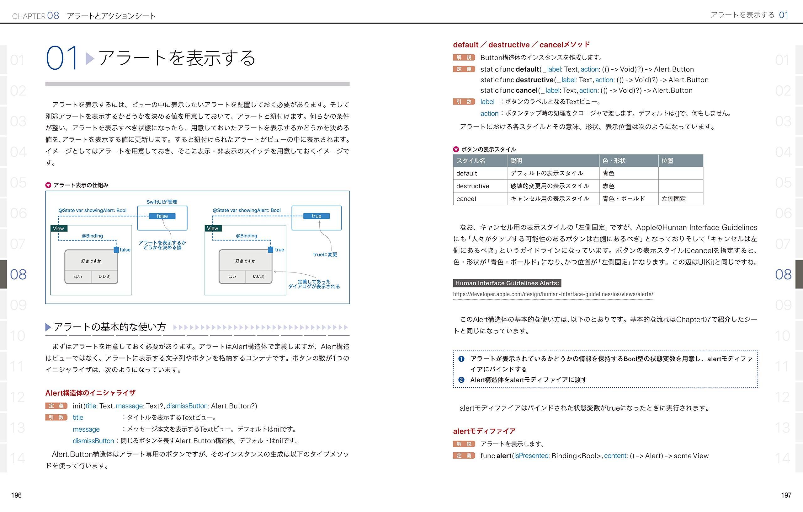 Thumbnail of SwiftUI 徹底入門4$